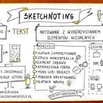 sketchnoting w edukacji