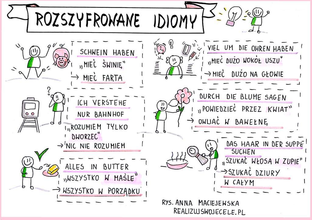 idiomy po niemiecku