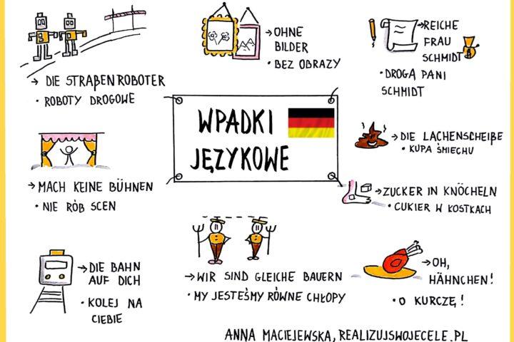 wpadki językowe w języku niemieckim
