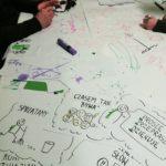 myślenie wizualne warsztaty
