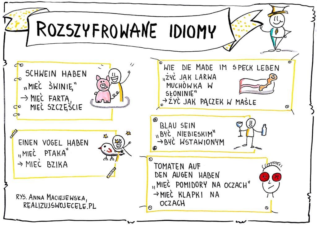 niemieckie idiomy