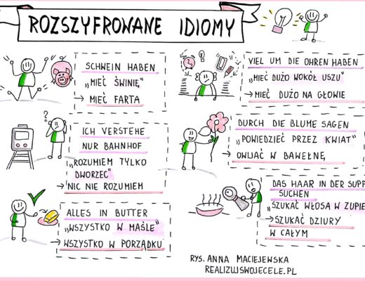 idiomy w języku niemieckim