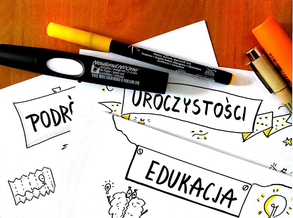 notatki wizualne